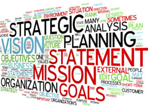 Strategic Planning - a word cloud